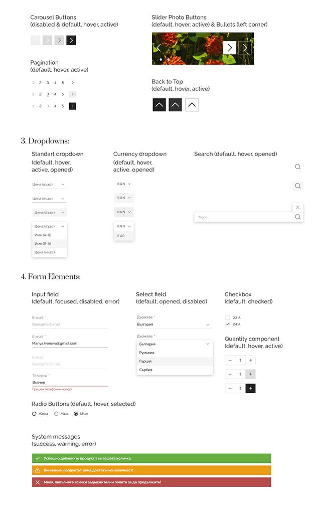 Global Brands - UI kit